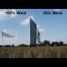 Sunbounce pannello per WIND-KILLER fisso 130x190cm